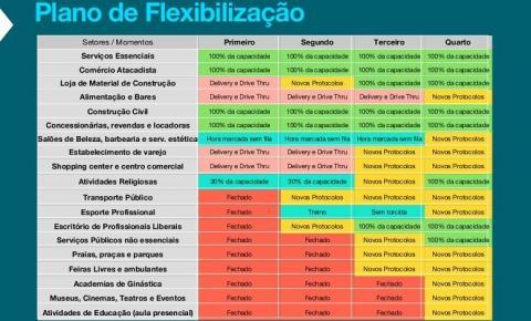 Prefeito anuncia terceira etapa de flexibilização em João Pessoa